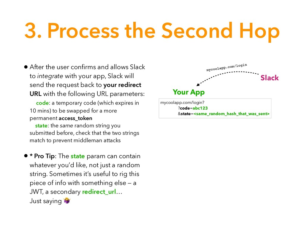 3. Process the Second Hop • After the user confi...