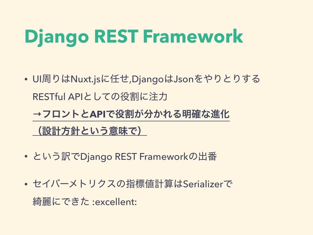Django REST Framework • UIपΓNuxt.jsʹͤ,Django...