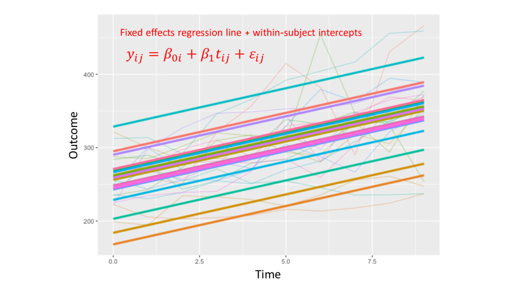 """# = &"" + ( ""# + ""# Fixed effects regression li..."