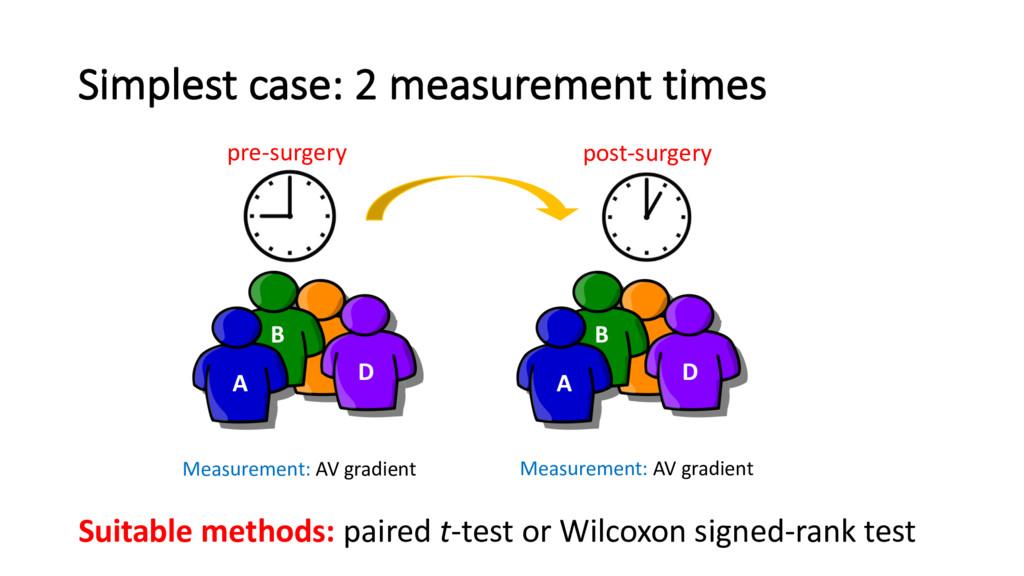 Simplest case: 2 measurement times A B D A B D ...