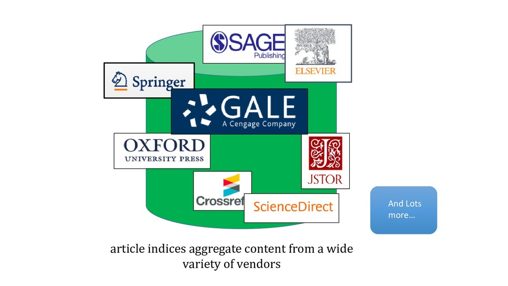article indices aggregate content from a wide v...