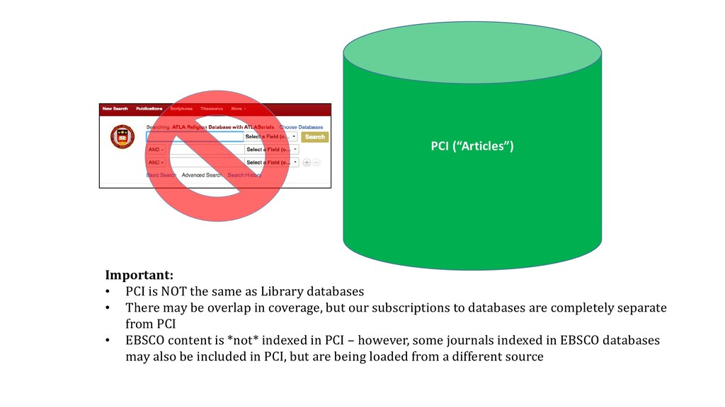 """PCI (""""Articles"""") Important: • PCI is NOT the sa..."""