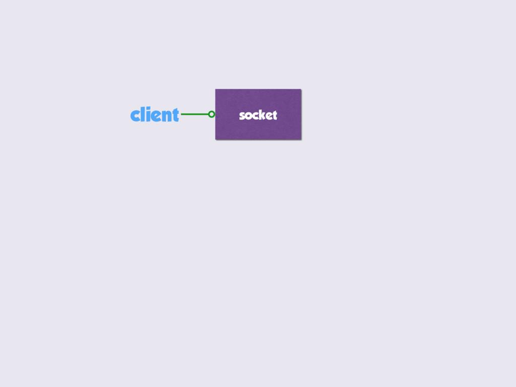 socket client