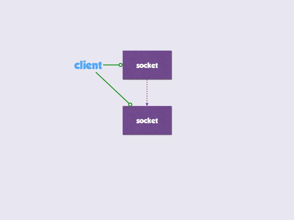 socket socket client