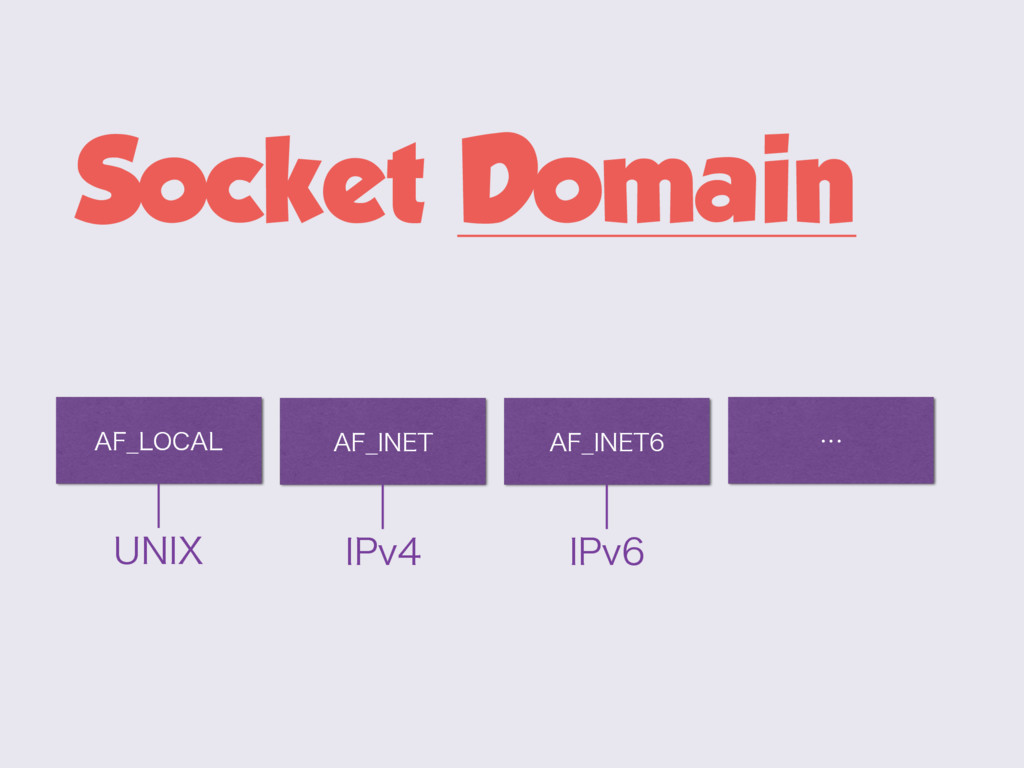 "Socket Domain ""'@-0$""- ""'@*/&5 ""'@*/&5 6/*9 *1..."