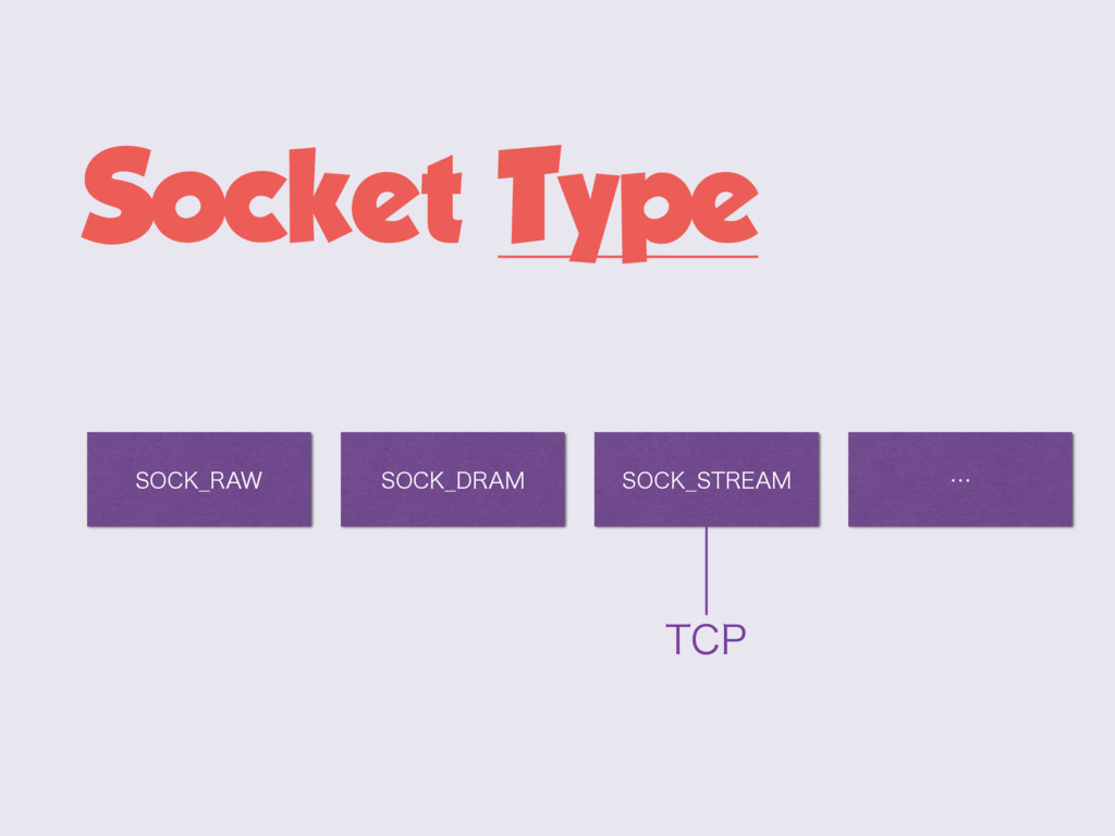 """Socket Type 40$,@3""""8 40$,@%3"""". 40$,@453&"""". 5$1 ʜ"""