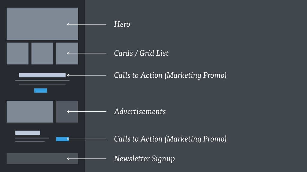 Hero Cards / Grid List Calls to Action (Marketi...