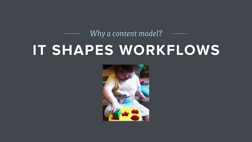 Why a content model? IT SHAPES WORKFLOWS