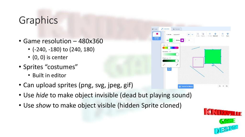 Graphics • Game resolution – 480x360 • (-240, -...