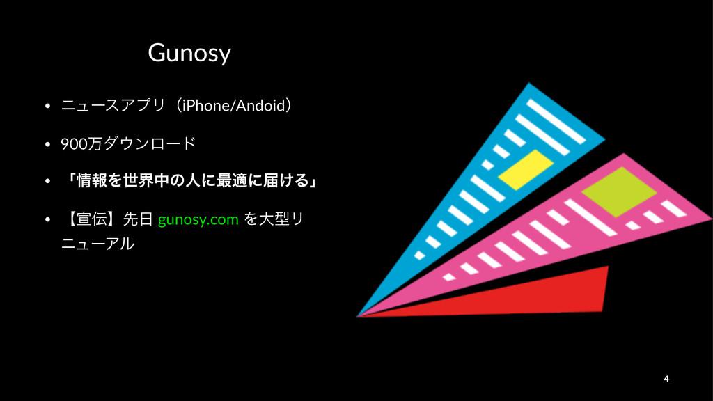 Gunosy • χϡʔεΞϓϦʢiPhone/Andoidʣ • 900ສμϯϩʔυ • ...