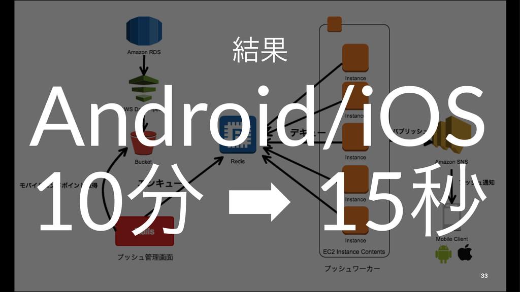 ݁Ռ Android/iOS 10#➡#15ඵ 33