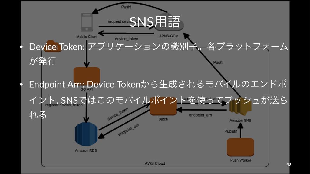 SNS༻ޠ • Device'Token:'ΞϓϦέʔγϣϯͷࣝผࢠɻ֤ϓϥοτϑΥʔϜ ͕ൃ...