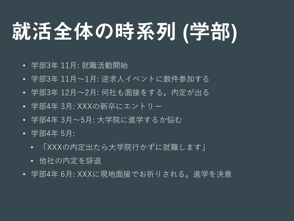 ब׆શମͷܥྻ (学部) • 学部3年 11⽉: 就職活動開始 • 学部3年 11⽉〜1⽉:...