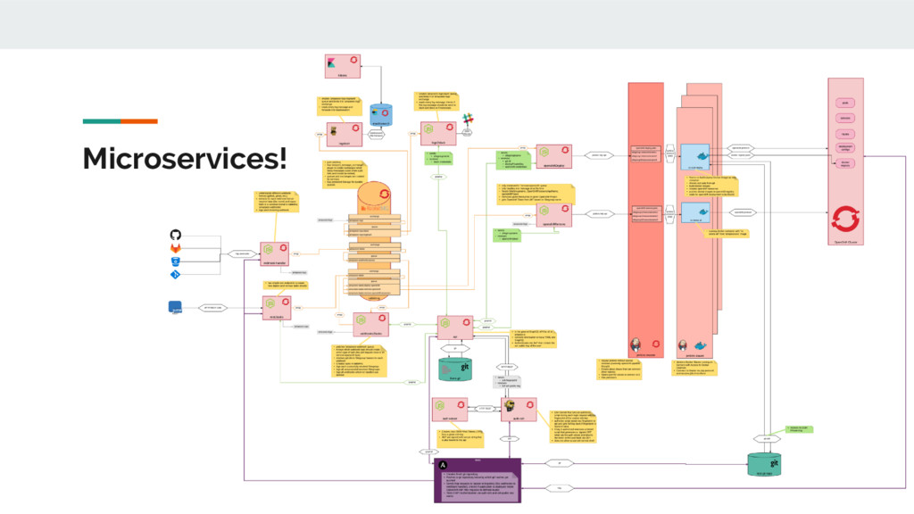 Microservices!