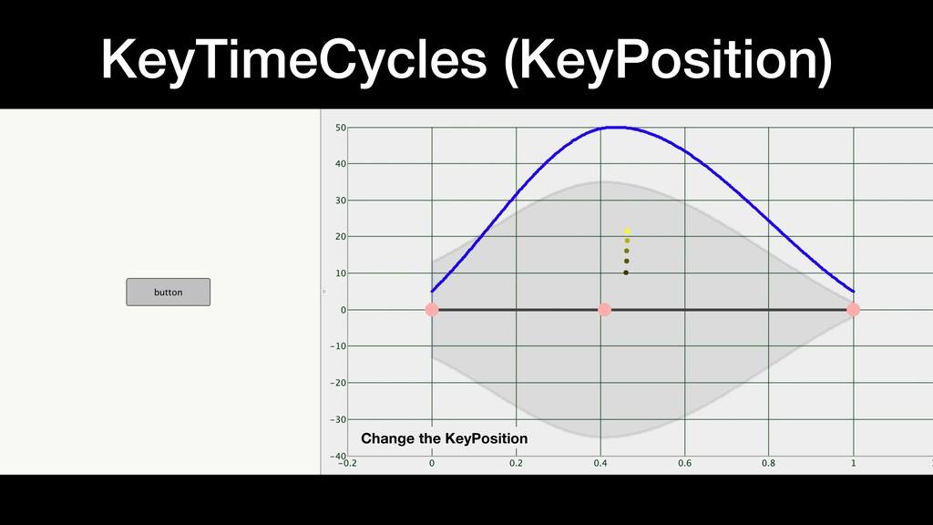 KeyTimeCycles (KeyPosition) Change the KeyPosit...