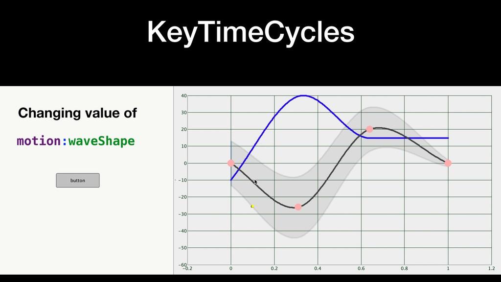 KeyTimeCycles Changing value of motion:waveShape