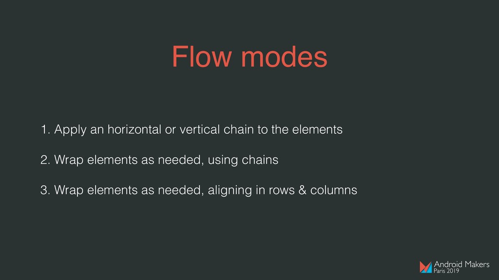 Flow modes 1. Apply an horizontal or vertical c...