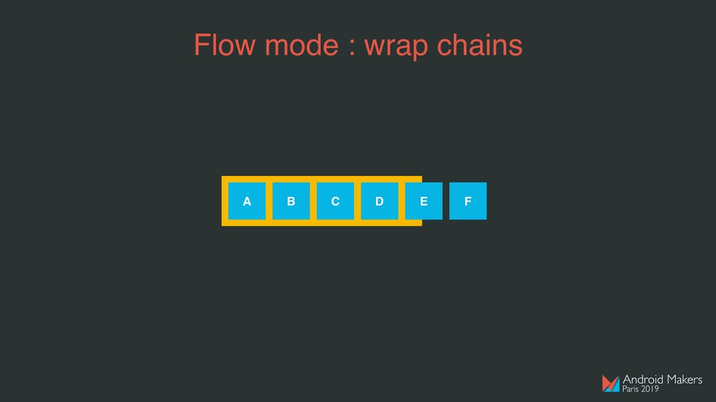 Flow mode : wrap chains A B C D E F