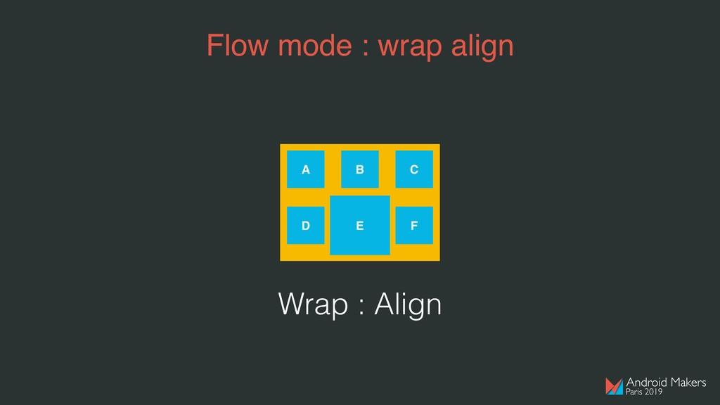Flow mode : wrap align A B C D E F Wrap : Align