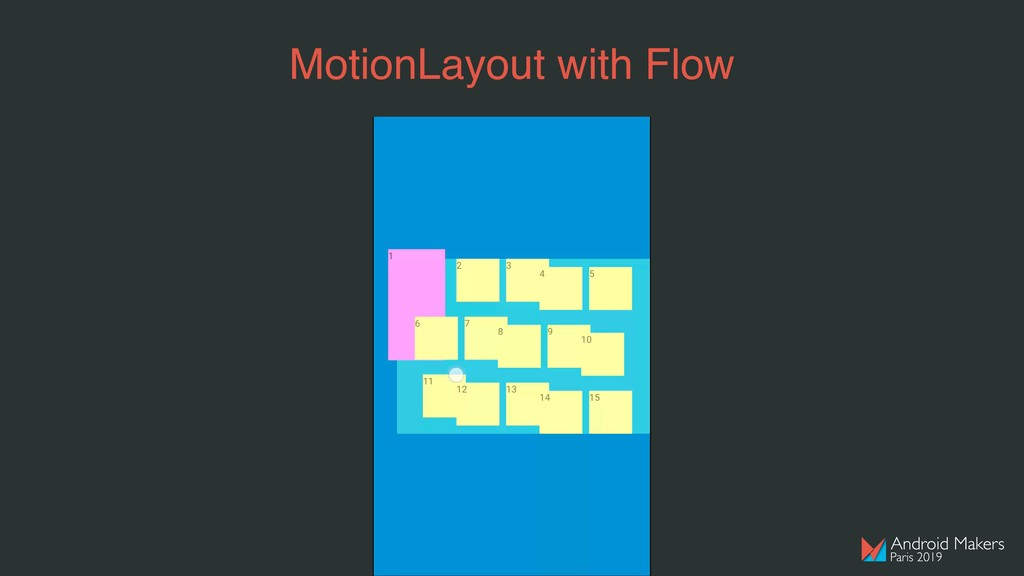 MotionLayout with Flow