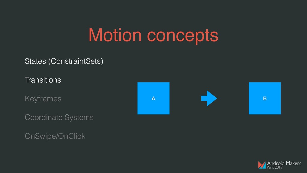 Motion concepts States (ConstraintSets) Transit...