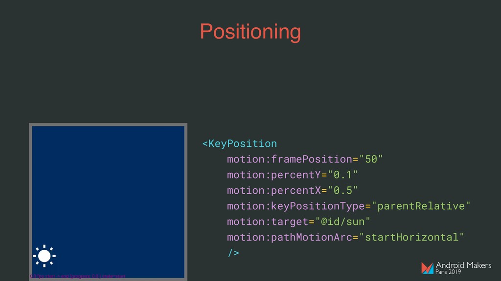 """Positioning <KeyPosition motion:framePosition=""""..."""