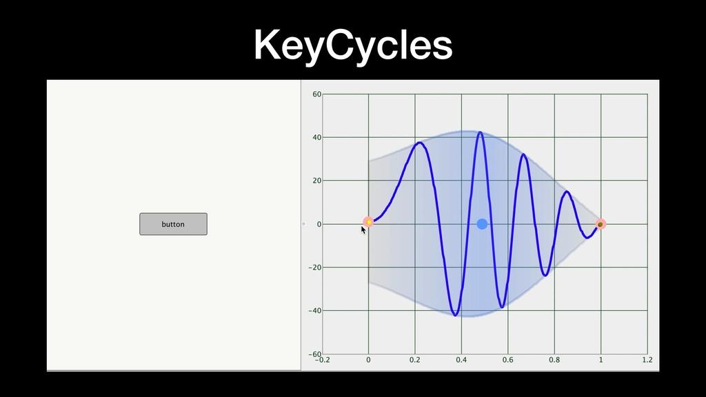 KeyCycles