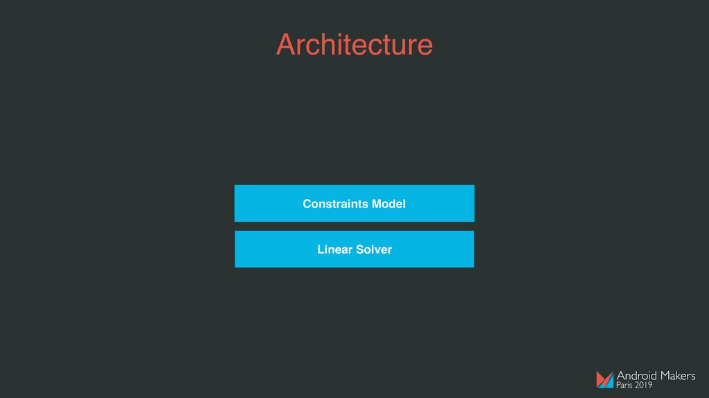 Architecture Constraints Model Linear Solver