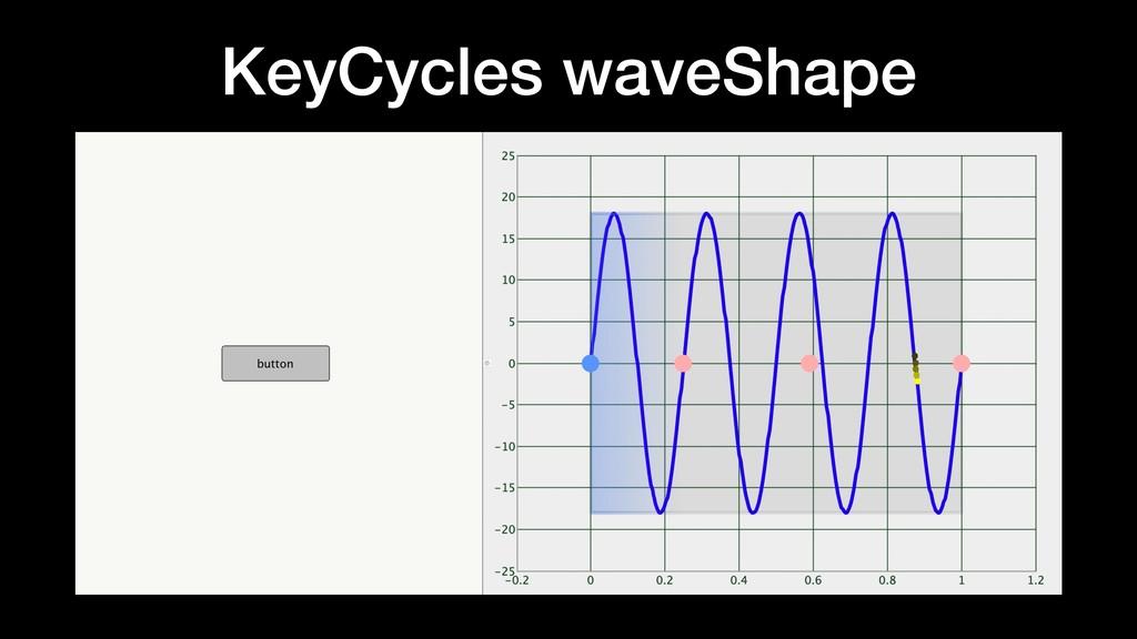 KeyCycles waveShape