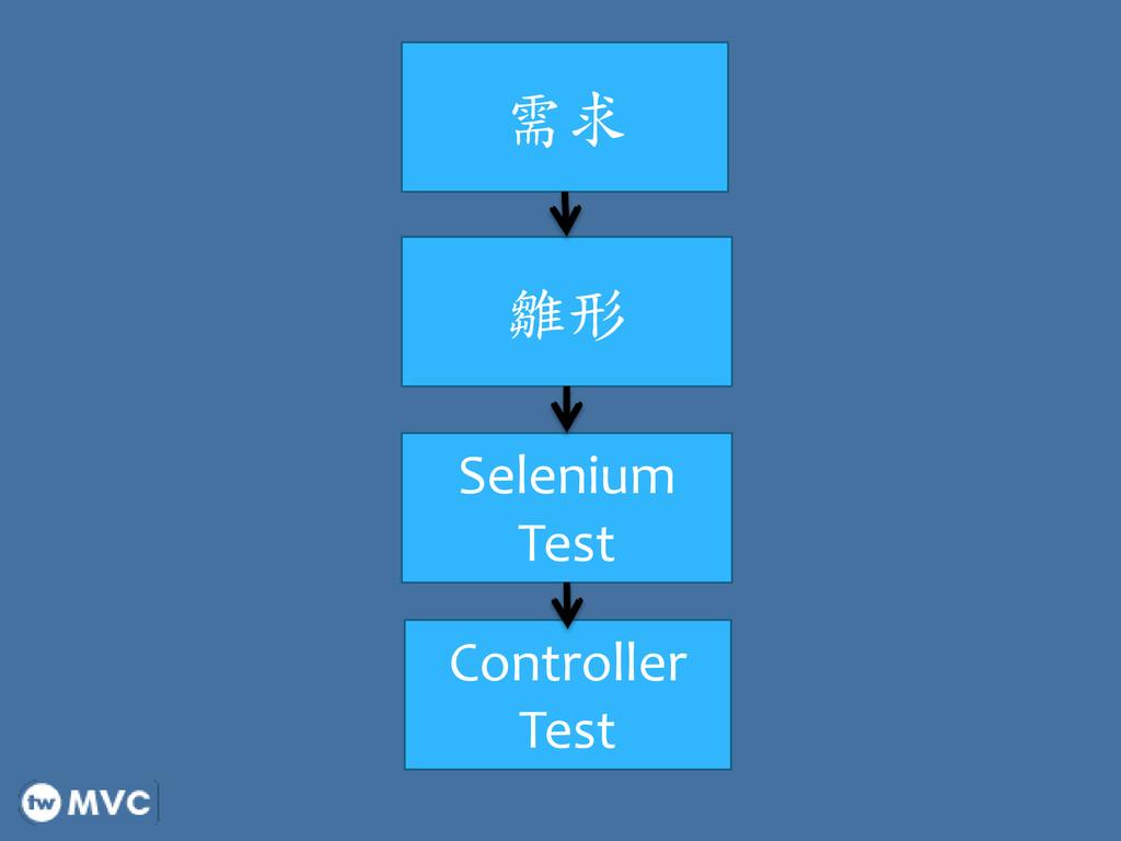 需求 雛形 Selenium Test Controller Test