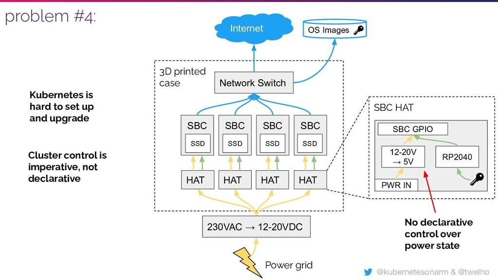 3D printed case SBC SBC SBC SBC Network Switch ...