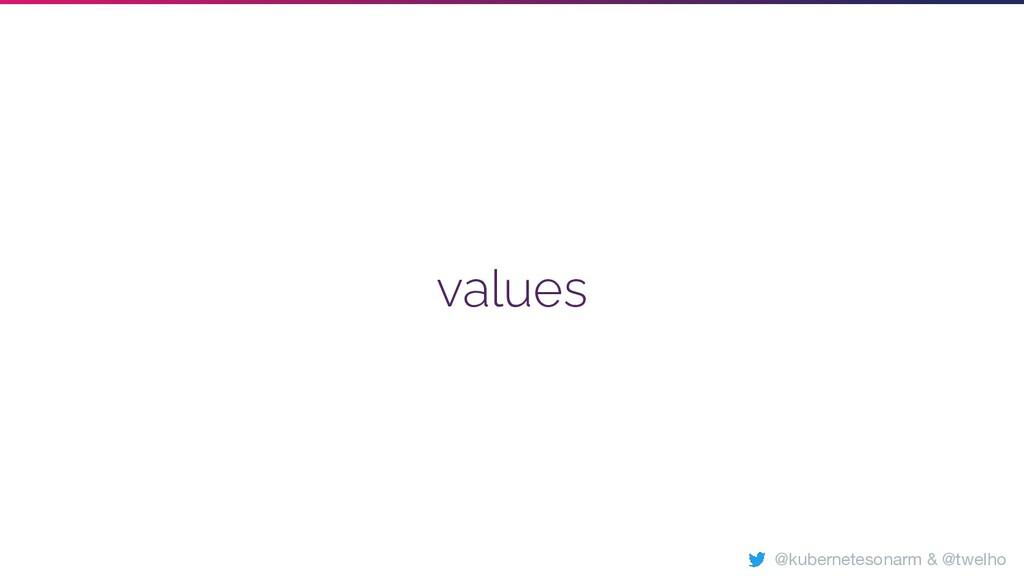 values @kubernetesonarm & @twelho