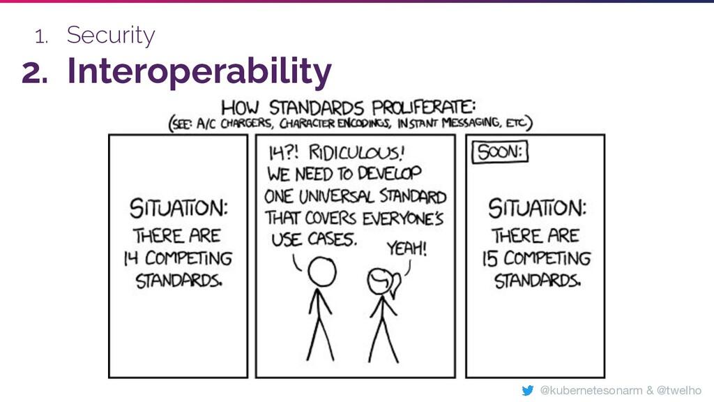 1. Security 2. Interoperability @kubernetesonar...
