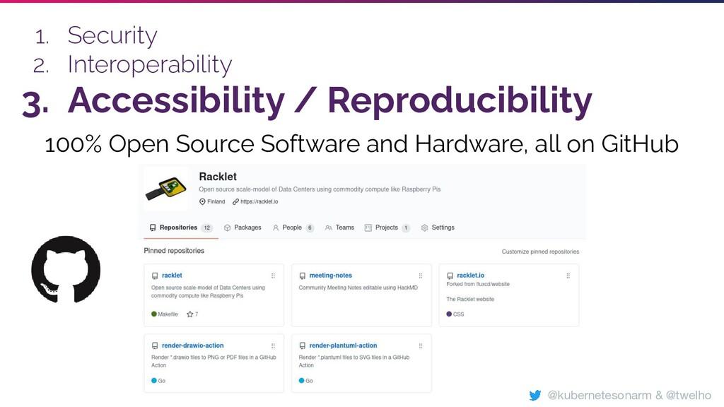 1. Security 2. Interoperability 3. Accessibilit...