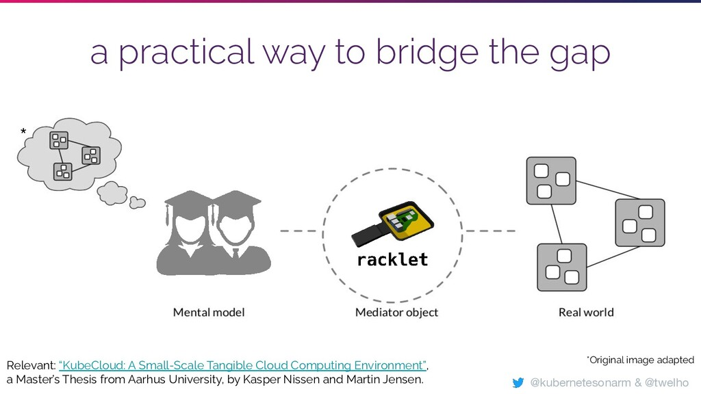 "a practical way to bridge the gap Relevant: ""Ku..."
