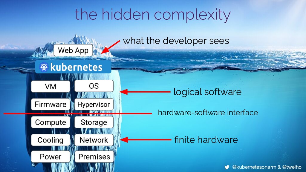 the hidden complexity what the developer sees l...