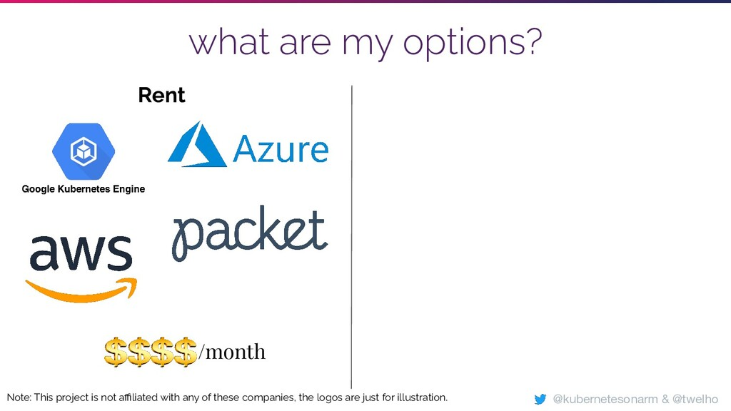 what are my options? /month Rent Note: This pro...