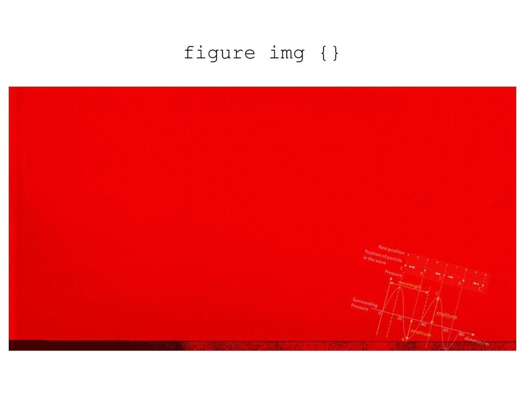 figure img {}