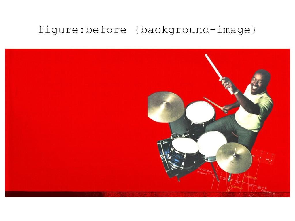 figure:before {background-image}