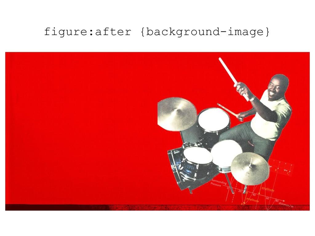 figure:after {background-image}