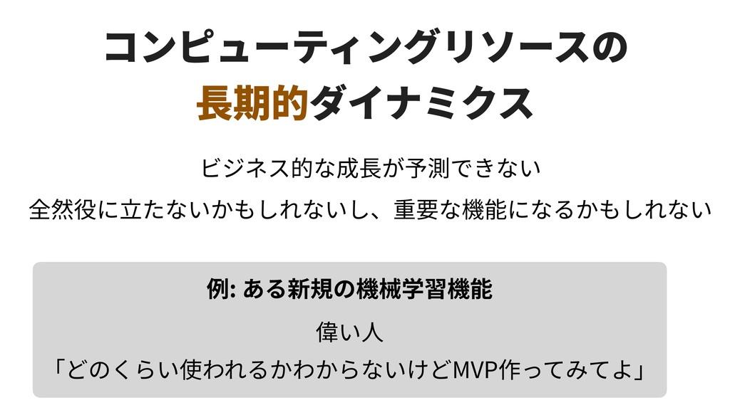 : MVP