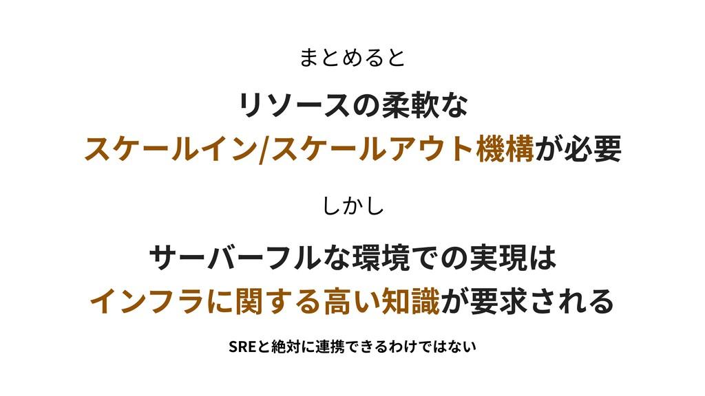 / SRE