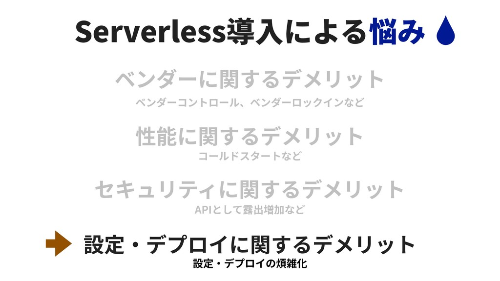 Serverless API
