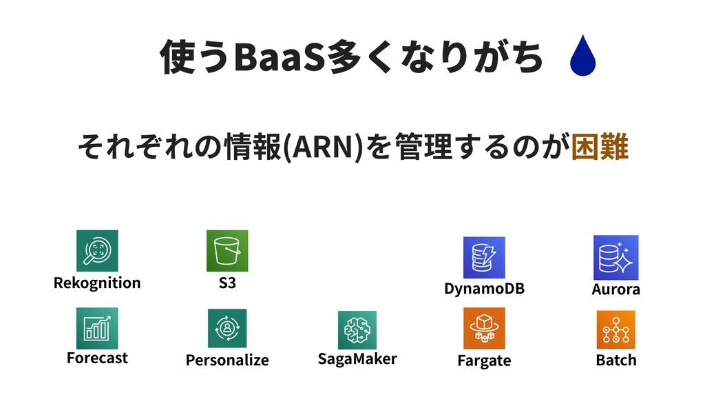 BaaS Fargate SagaMaker Batch Personalize Foreca...