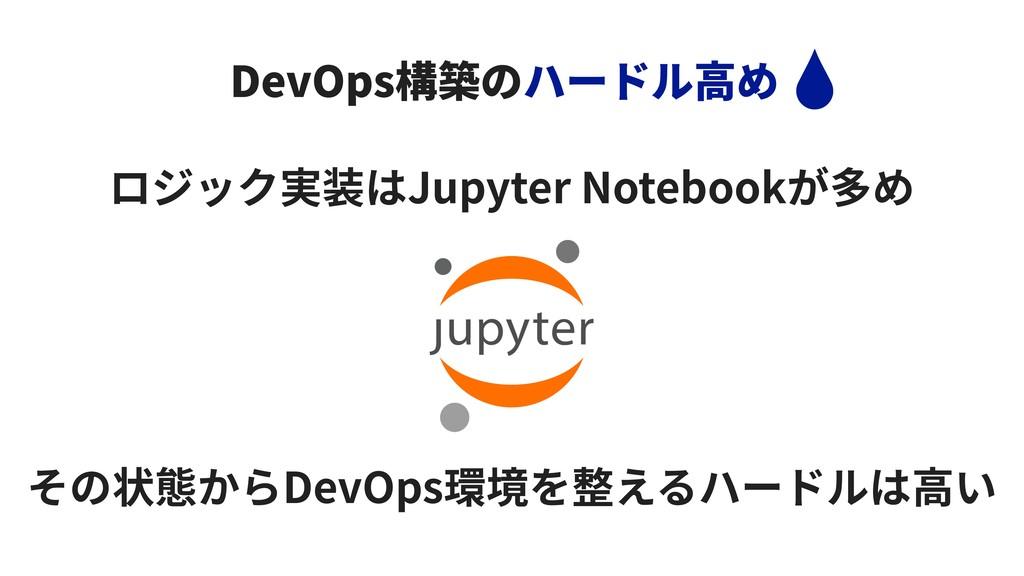 Jupyter Notebook DevOps DevOps