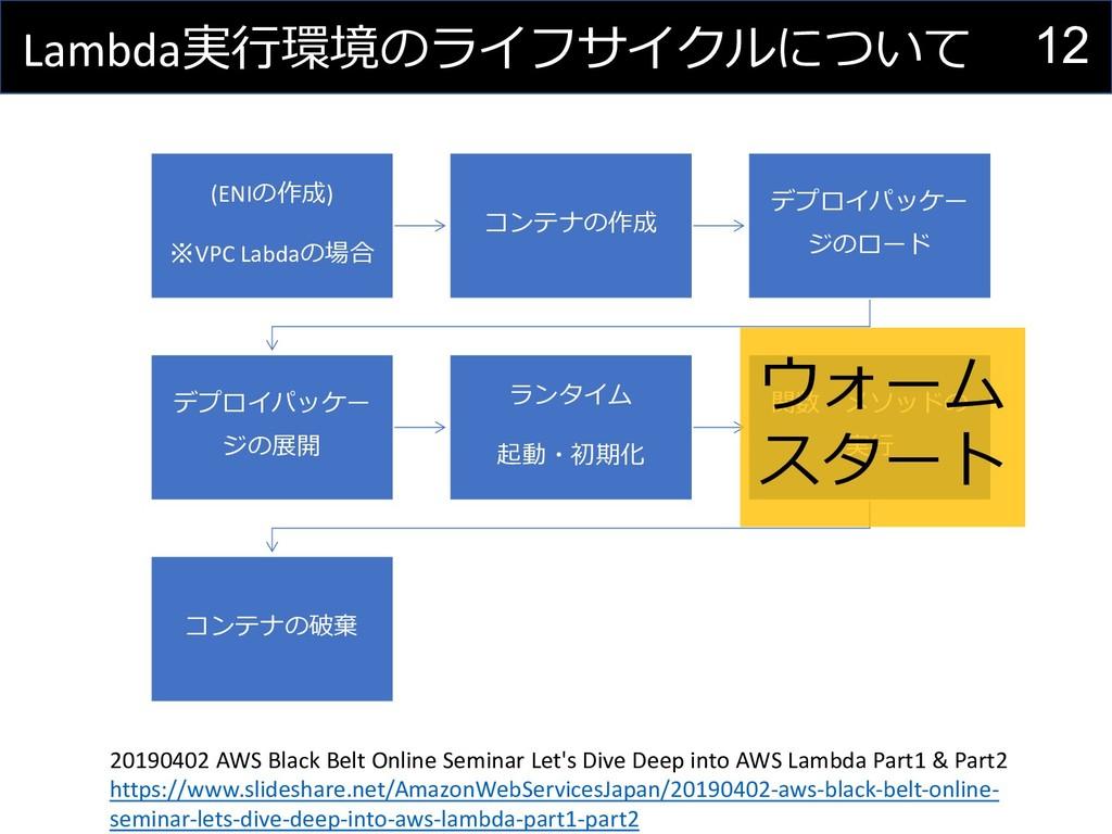 12 Lambda実⾏環境のライフサイクルについて (ENIの作成) ※VPC Labdaの場...