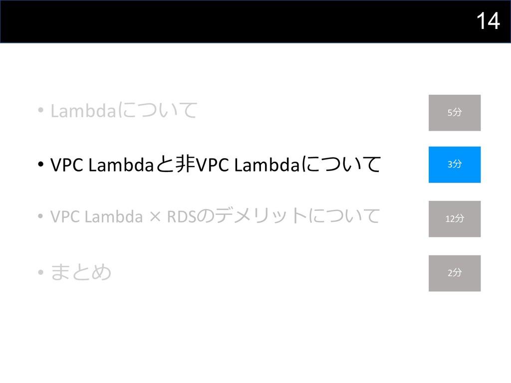 14 無駄なコスト • Lambdaについて 5分 • VPC Lambda × RDSのデメ...