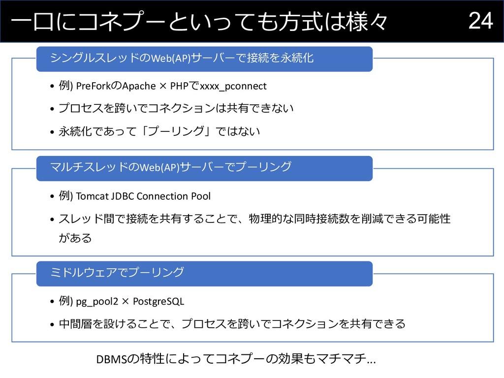 24 ⼀⼝にコネプーといっても⽅式は様々 • 例) PreForkのApache × PHPで...