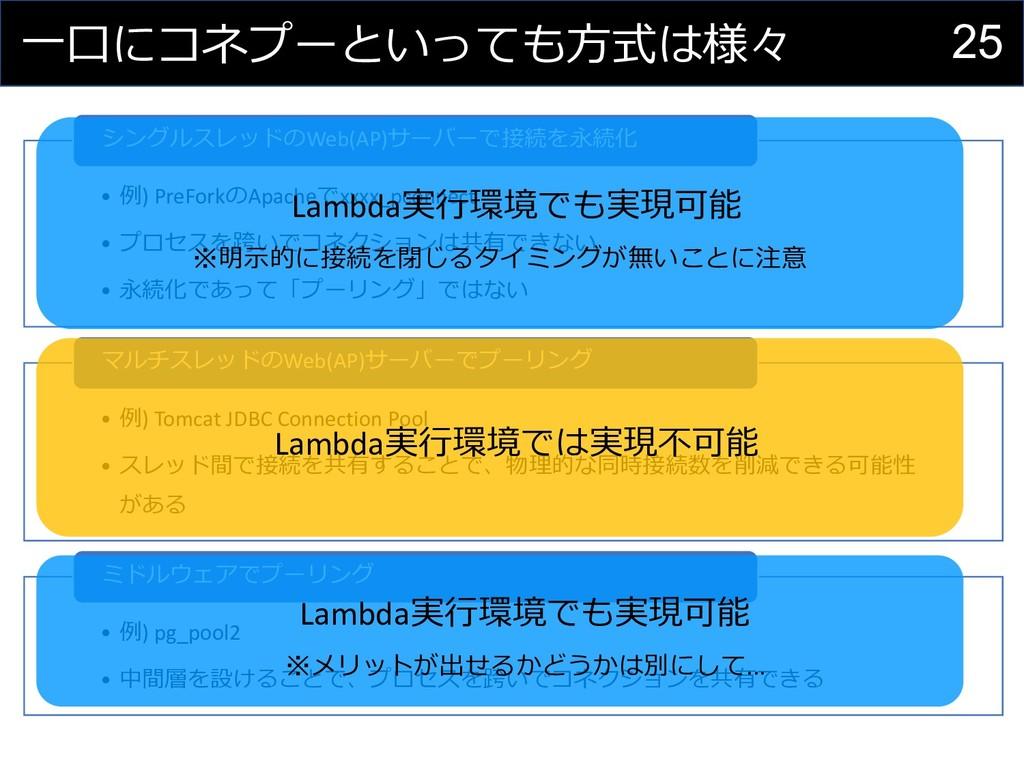 25 ⼀⼝にコネプーといっても⽅式は様々 • 例) PreForkのApacheでxxxx_p...