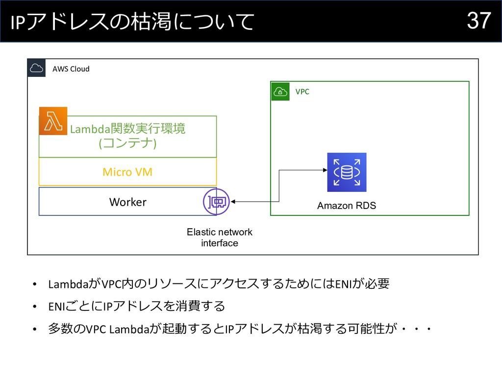 37 IPアドレスの枯渇について • LambdaがVPC内のリソースにアクセスするためにはE...